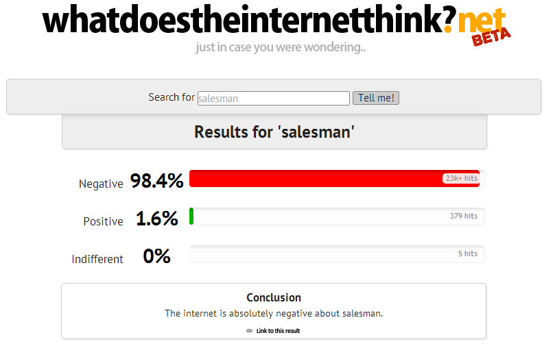What Internet thinks on salesman