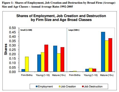 grafic job creation