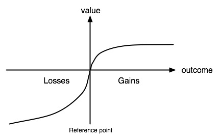 prospect theory risk aversion